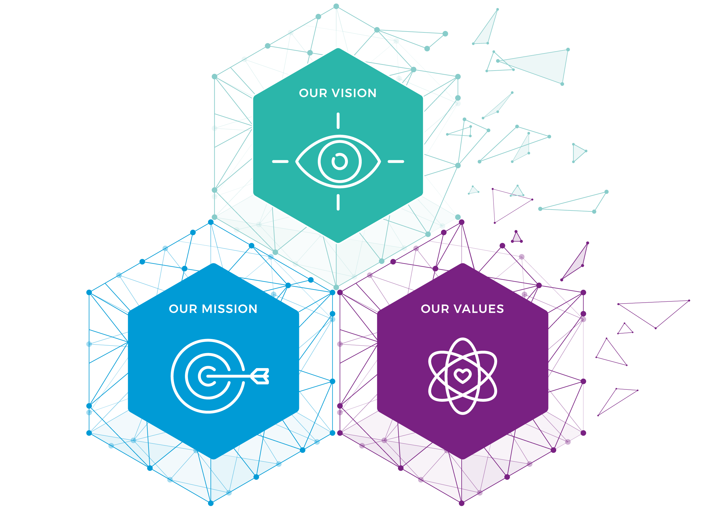 Deallus Vision Mission and Values